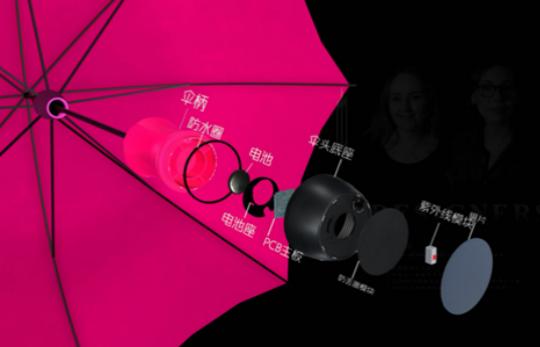 智能雨伞-石家庄新华电脑学校